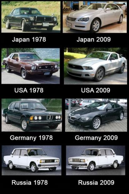 Веселая эволюция